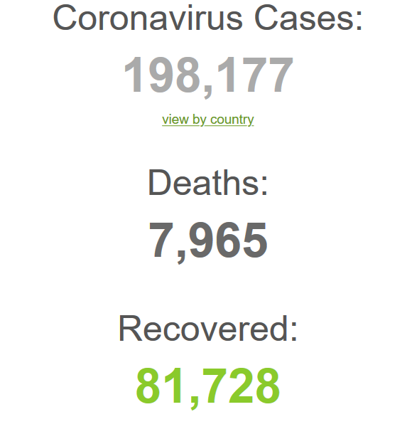 Screenshot 2020 03 18 Coronavirus Update Live 198177 Cases and 7965 Deaths from COVID 19 Virus Outbreak Worldometer